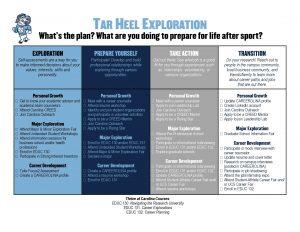 Tar Heel Exploration 2_Page_1